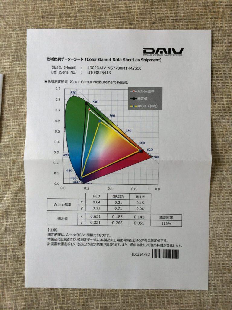 DAIV-NG7700 ディスプレイ性能