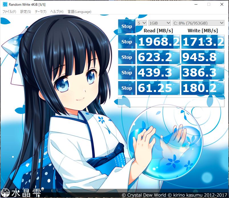 CrystalDiskmark結果|DAIV-NG7700M1-M2S10-WINR
