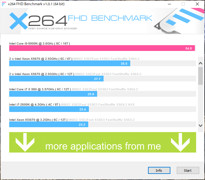 x264 FHD BENCHMARK結果|DAIV-NG7700M1-M2S10-WINR