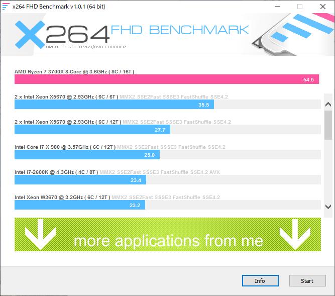 x264FHD BENCHNARK|DAIV A7