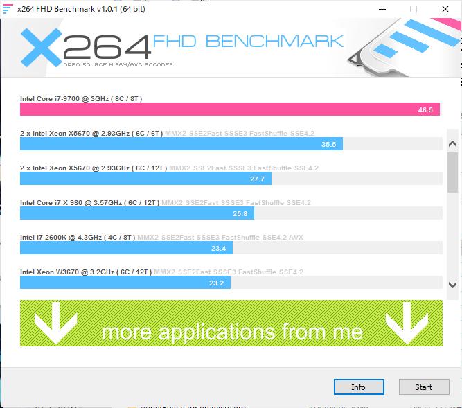 x264 FHD Benchmark