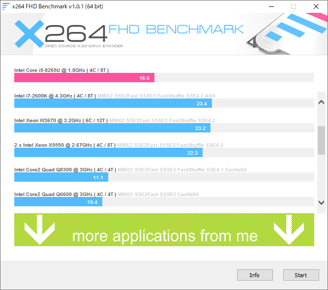 x264 FHD BenchMark結果:「mouse F5-i5 (インテル Core i5-8265U 搭載)」コラボモデル