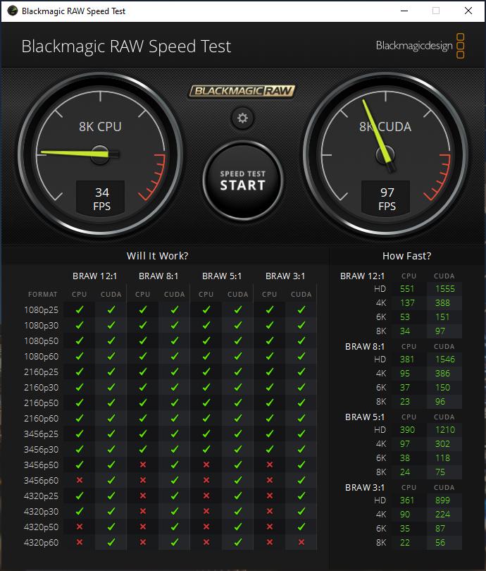 Blackmagic RAW_Speed Testベンチマーク結果:日本HP ENVY 15-ep0003TX クリエイターモデル