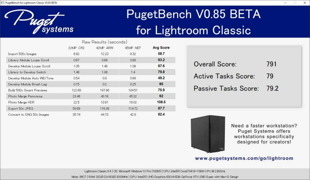 Adobe Lightroom Classic ベンチマーク結果:HP ENVY All in One 32プロフェッショナルモデル