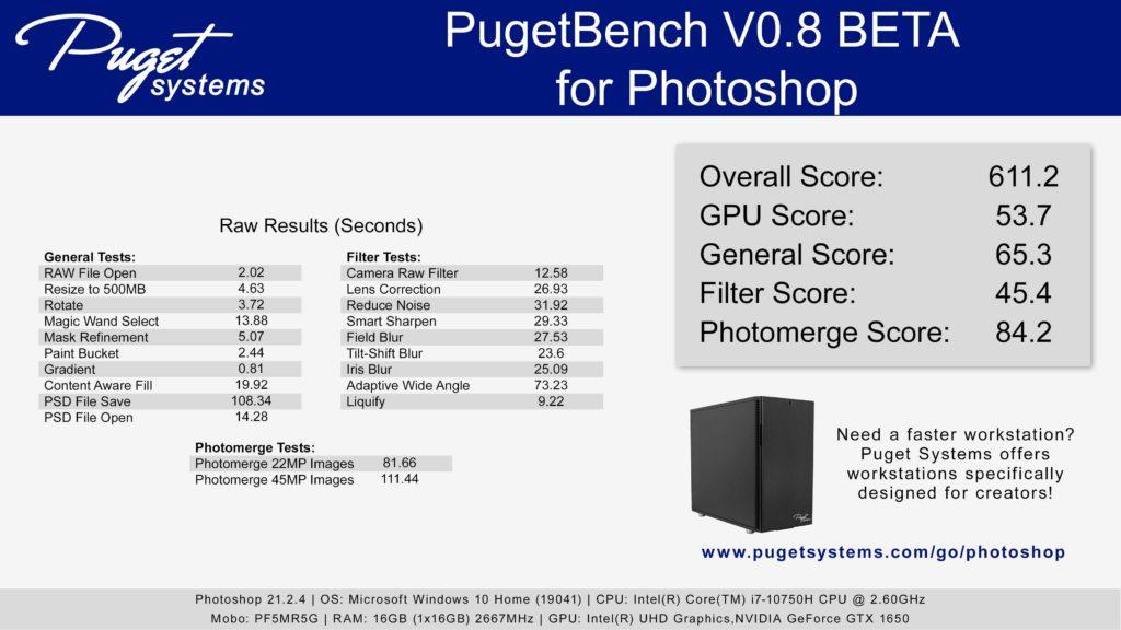 Adobe Photoshop CC ベンチマーク結果:DAIV 5P(2020年モデル)