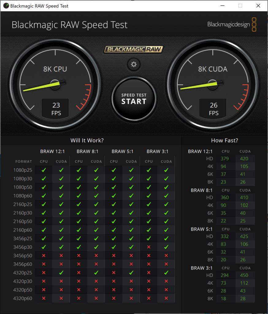 ベンチマーク結果:ZBook Firefly 14 G7 Mobile Workstation