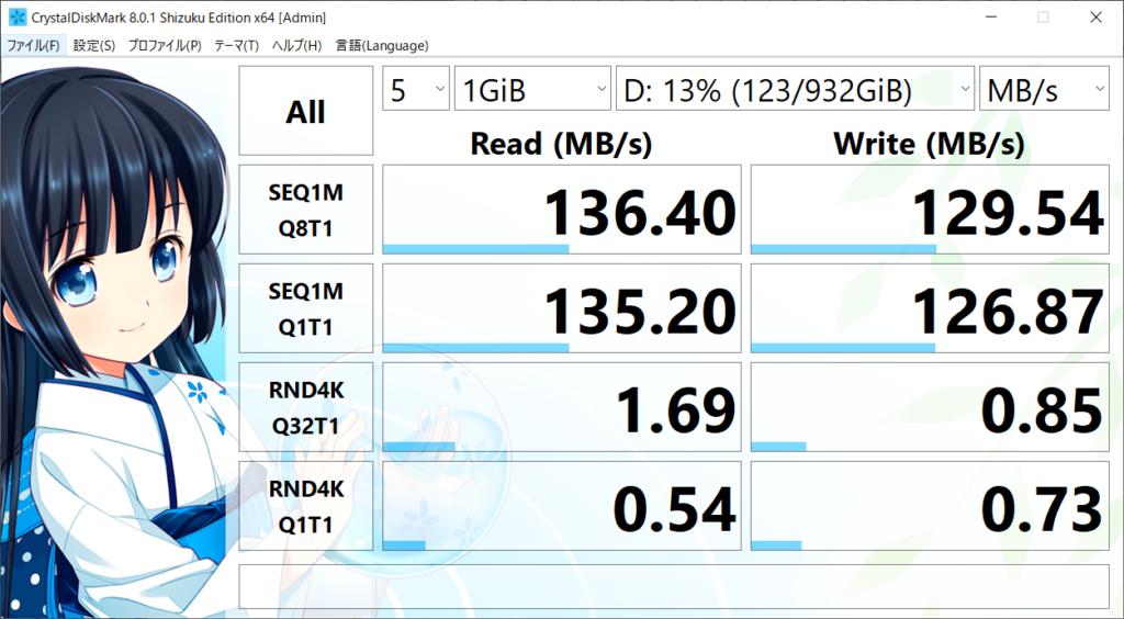 CrystalDiskMarkベンチマーク結果(Dドライブ):FX506LI-I78G1650TIS