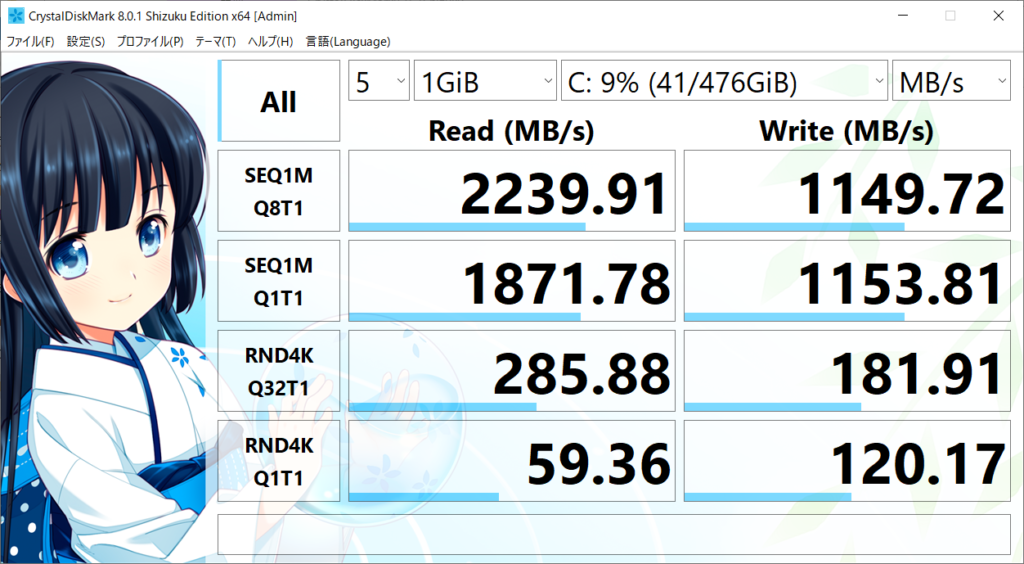 CrystalDiskMarkベンチマーク結果:FX505DT-R5G1650S