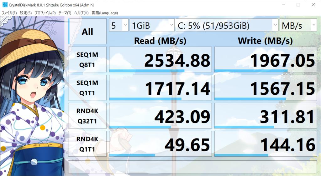 CrystalDiskMarkベンチマーク結果:DAIV 5N (32GBモデル)